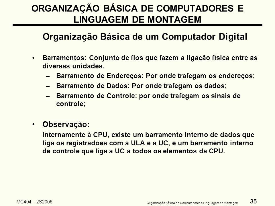 35 Organização Básica de Computadores e Linguagem de Montagem MC404 – 2S2006 ORGANIZAÇÃO BÁSICA DE COMPUTADORES E LINGUAGEM DE MONTAGEM Organização Bá