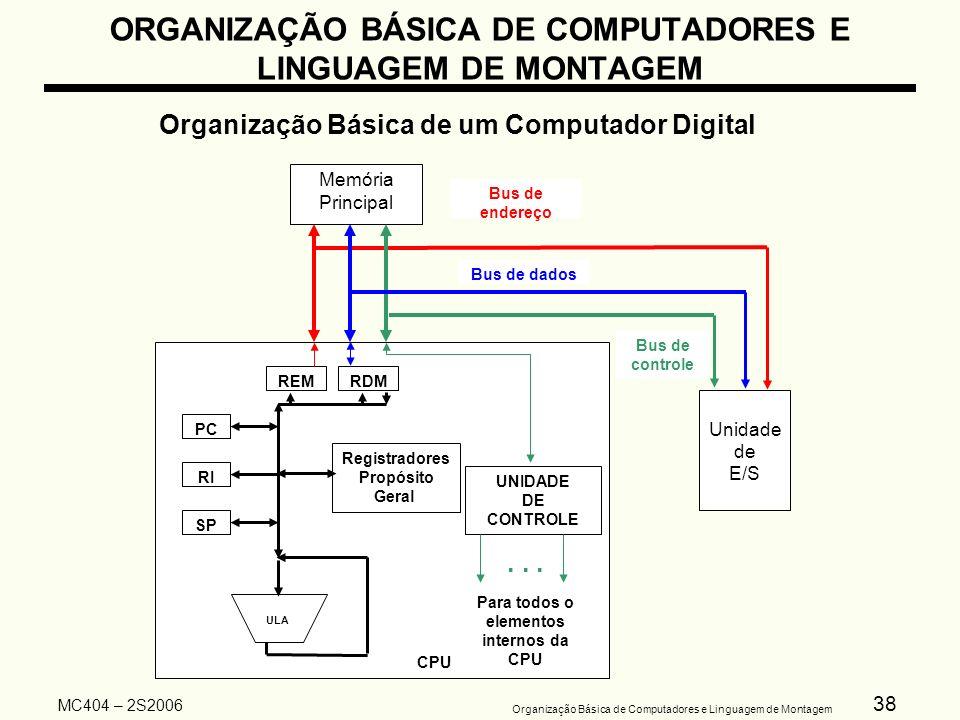 38 Organização Básica de Computadores e Linguagem de Montagem MC404 – 2S2006 ORGANIZAÇÃO BÁSICA DE COMPUTADORES E LINGUAGEM DE MONTAGEM Organização Bá
