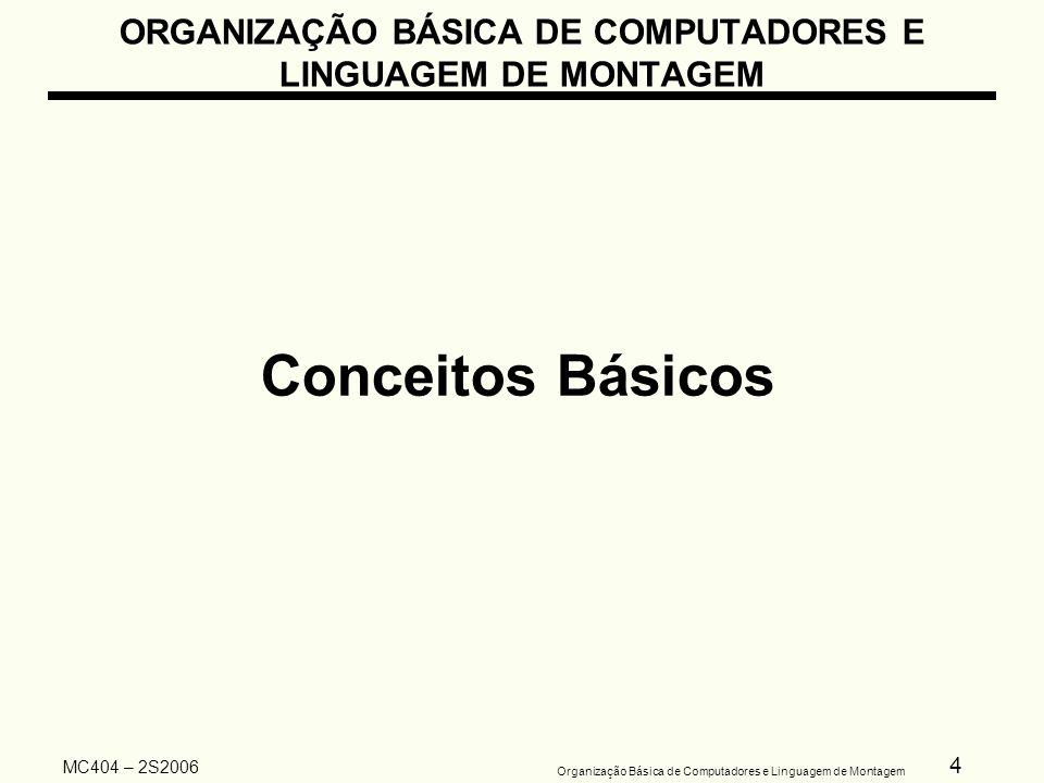 5 Organização Básica de Computadores e Linguagem de Montagem MC404 – 2S2006 ORGANIZAÇÃO BÁSICA DE COMPUTADORES E LINGUAGEM DE MONTAGEM BITs e BYTEs Bit = BInary digiT = vale sempre 0 ou 1.
