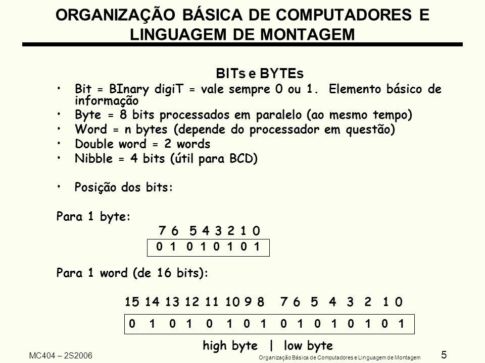 16 Organização Básica de Computadores e Linguagem de Montagem MC404 – 2S2006 Representação em Complemento de 2 de um número: Partindo-se da representação do negativo do valor a ser achado, nega- se este número (negar inverter) e somar 1 Exemplo 1: -5 em Complemento de 2 (com 1 bit de sinal e 4 para a magnitude) Partindo-se da representação do 5 10 = 00101 2 (invertendo os bits) = 11010 (somando 1) = 11011 2 = - 5 em Complemento de 2 Exemplo 2: +5 em Complemento de 2 (com 1 bit de sinal e 4 para a magnitude) Partindo-se da representação do -5 10 = 11011 2 (invertendo os bits) = 00100 2 (somando 1) = 00101 2 = +5 em Complemento de 2 ORGANIZAÇÃO BÁSICA DE COMPUTADORES E LINGUAGEM DE MONTAGEM