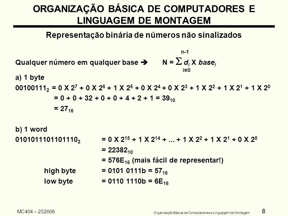 39 Organização Básica de Computadores e Linguagem de Montagem MC404 – 2S2006 ORGANIZAÇÃO BÁSICA DE COMPUTADORES E LINGUAGEM DE MONTAGEM ESTUDO DE CASO - CPU HIPOTÉTICA Formatos das instruções da CPU HIPOTÉTICA: –Formato tipo I – Uma palavra de 8 bits, com os seguintes campos: Exemplo: MOV R0,R1 ; R0 R1 Opcode reg1 reg2 4 bits 2 bits 2 bits 00 – R0 01 – R1 10 – R2 11 – R3 Código que diz o que a instrução faz