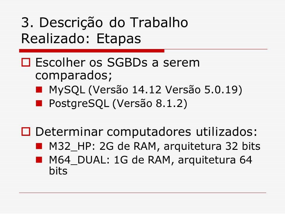 3. Descrição do Trabalho Realizado: Etapas Escolher os SGBDs a serem comparados; MySQL (Versão 14.12 Versão 5.0.19) PostgreSQL (Versão 8.1.2) Determin