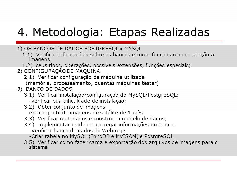 4. Metodologia: Etapas Realizadas 1) OS BANCOS DE DADOS POSTGRESQL x MYSQL 1.1) Verificar informações sobre os bancos e como funcionam com relação a i