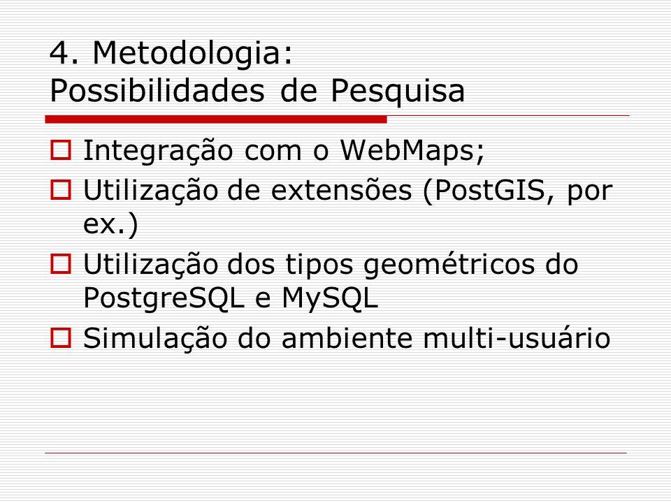 4. Metodologia: Possibilidades de Pesquisa Integração com o WebMaps; Utilização de extensões (PostGIS, por ex.) Utilização dos tipos geométricos do Po