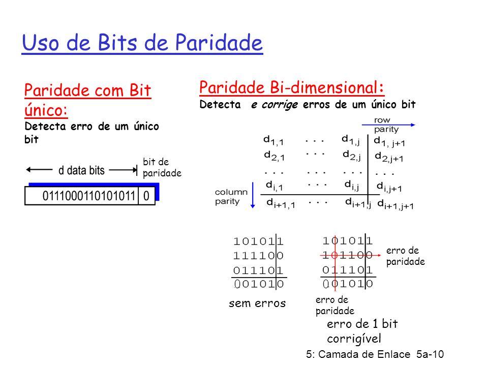 5: Camada de Enlace 5a-10 Uso de Bits de Paridade Paridade com Bit único: Detecta erro de um único bit Paridade Bi-dimensional: Detecta e corrige erro