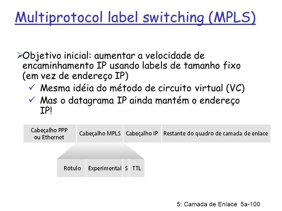 5: Camada de Enlace 5a-100 Objetivo inicial: aumentar a velocidade de encaminhamento IP usando labels de tamanho fixo (em vez de endereço IP) Mesma id