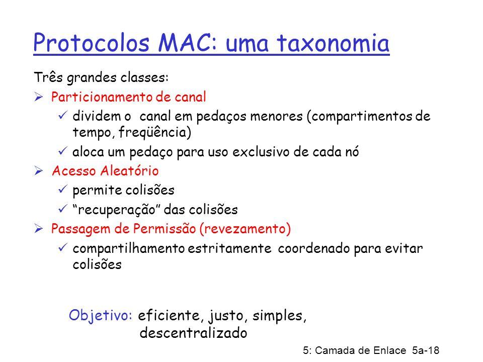 5: Camada de Enlace 5a-18 Protocolos MAC: uma taxonomia Três grandes classes: Particionamento de canal dividem o canal em pedaços menores (compartimen