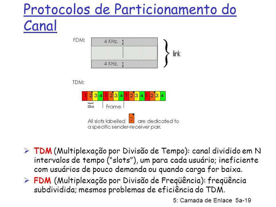 5: Camada de Enlace 5a-19 Protocolos de Particionamento do Canal TDM (Multiplexação por Divisão de Tempo): canal dividido em N intervalos de tempo (sl