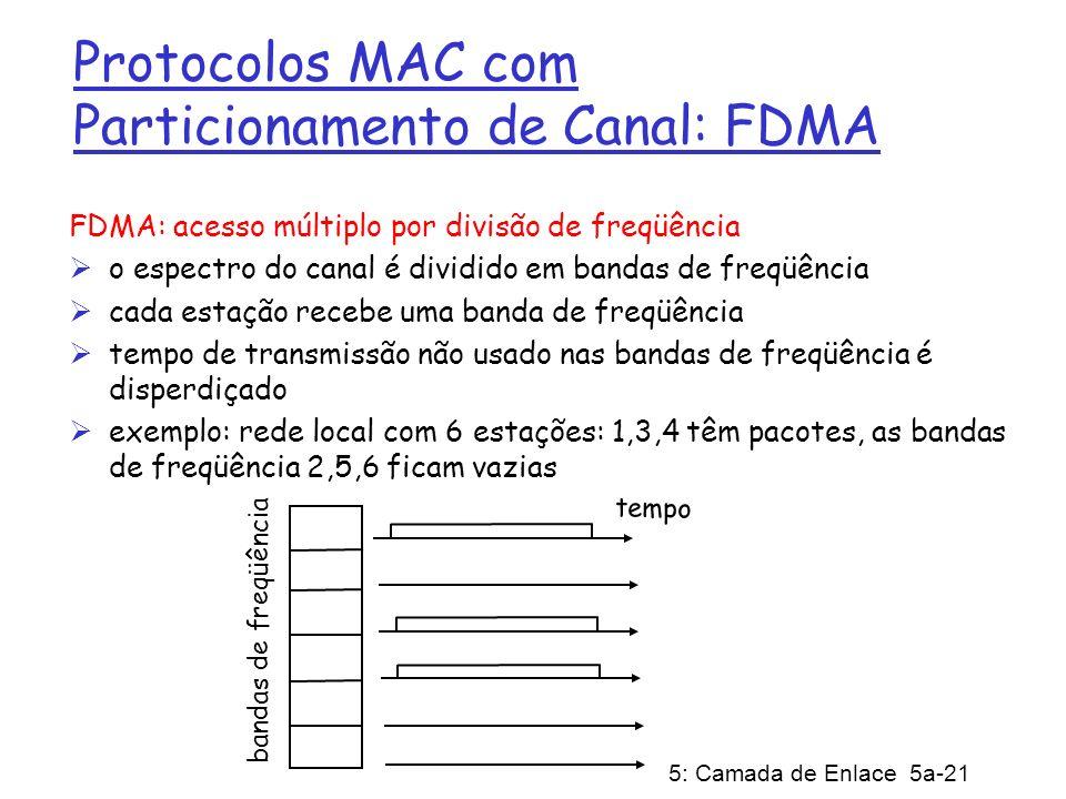 5: Camada de Enlace 5a-21 FDMA: acesso múltiplo por divisão de freqüência o espectro do canal é dividido em bandas de freqüência cada estação recebe u