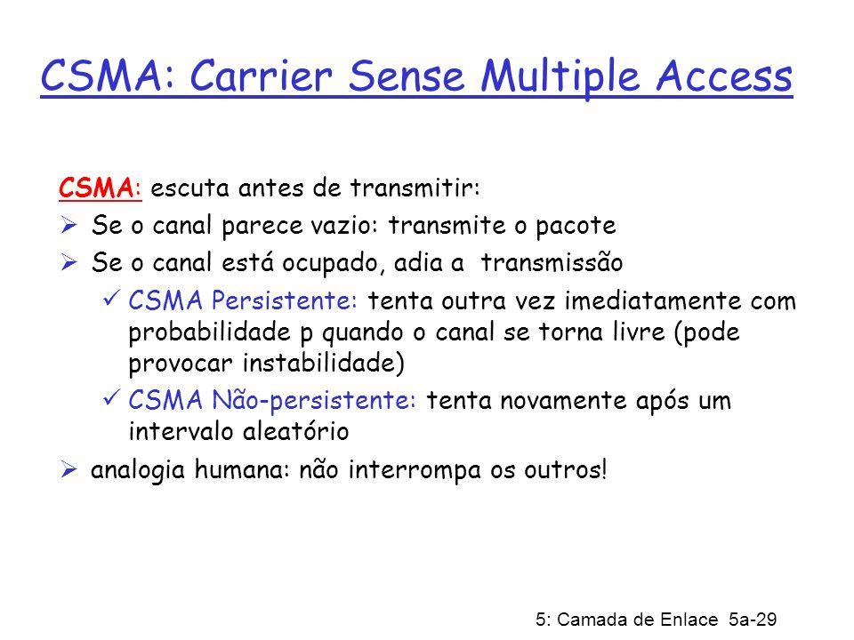 5: Camada de Enlace 5a-29 CSMA: Carrier Sense Multiple Access CSMA: escuta antes de transmitir: Se o canal parece vazio: transmite o pacote Se o canal