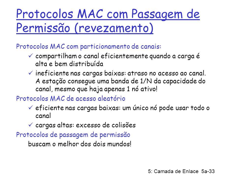 5: Camada de Enlace 5a-33 Protocolos MAC com Passagem de Permissão (revezamento) Protocolos MAC com particionamento de canais: compartilham o canal ef