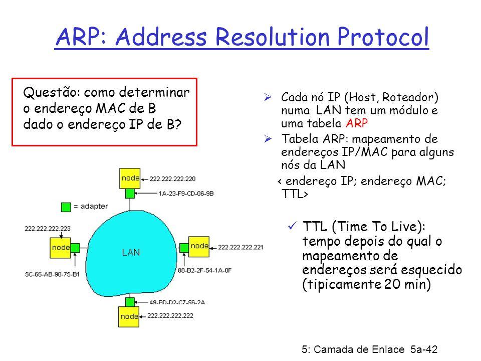 5: Camada de Enlace 5a-42 ARP: Address Resolution Protocol Cada nó IP (Host, Roteador) numa LAN tem um módulo e uma tabela ARP Tabela ARP: mapeamento