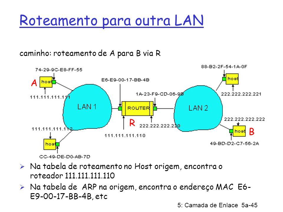 5: Camada de Enlace 5a-45 Roteamento para outra LAN caminho: roteamento de A para B via R Na tabela de roteamento no Host origem, encontra o roteador