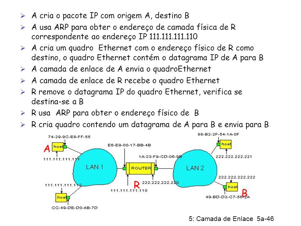 5: Camada de Enlace 5a-46 A cria o pacote IP com origem A, destino B A usa ARP para obter o endereço de camada física de R correspondente ao endereço