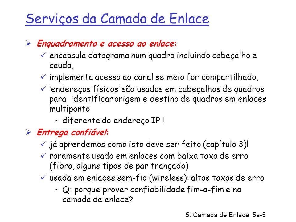 5: Camada de Enlace 5a-5 Serviços da Camada de Enlace Enquadramento e acesso ao enlace: encapsula datagrama num quadro incluindo cabeçalho e cauda, im
