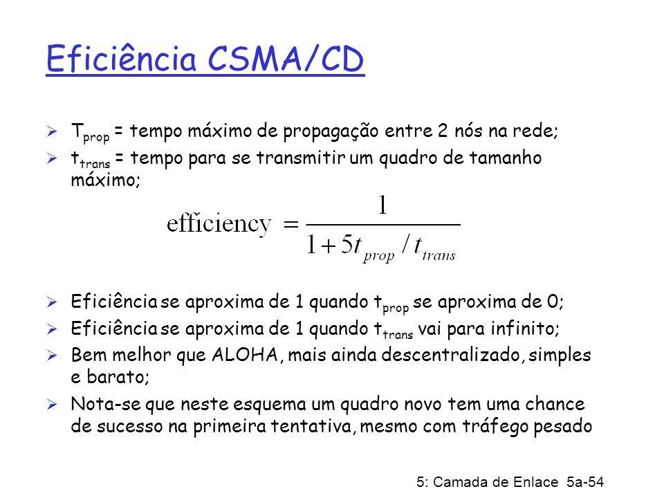 5: Camada de Enlace 5a-54 Eficiência CSMA/CD T prop = tempo máximo de propagação entre 2 nós na rede; t trans = tempo para se transmitir um quadro de