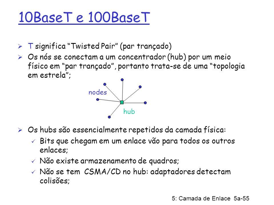 5: Camada de Enlace 5a-55 10BaseT e 100BaseT T significa Twisted Pair (par trançado) Os nós se conectam a um concentrador (hub) por um meio físico em