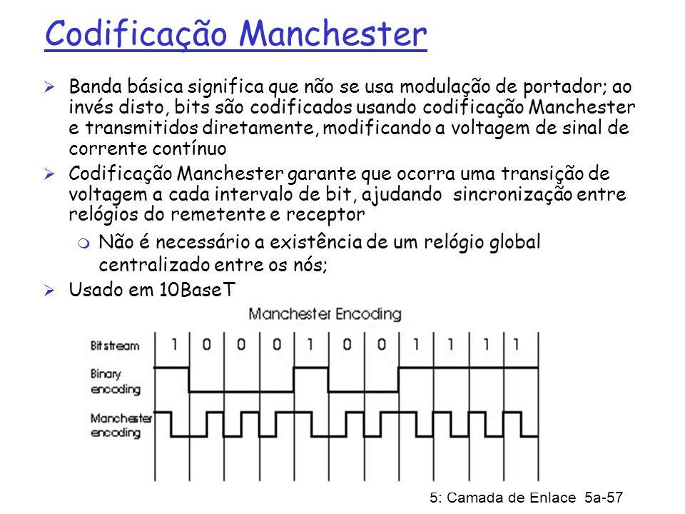 5: Camada de Enlace 5a-57 Codificação Manchester Banda básica significa que não se usa modulação de portador; ao invés disto, bits são codificados usa