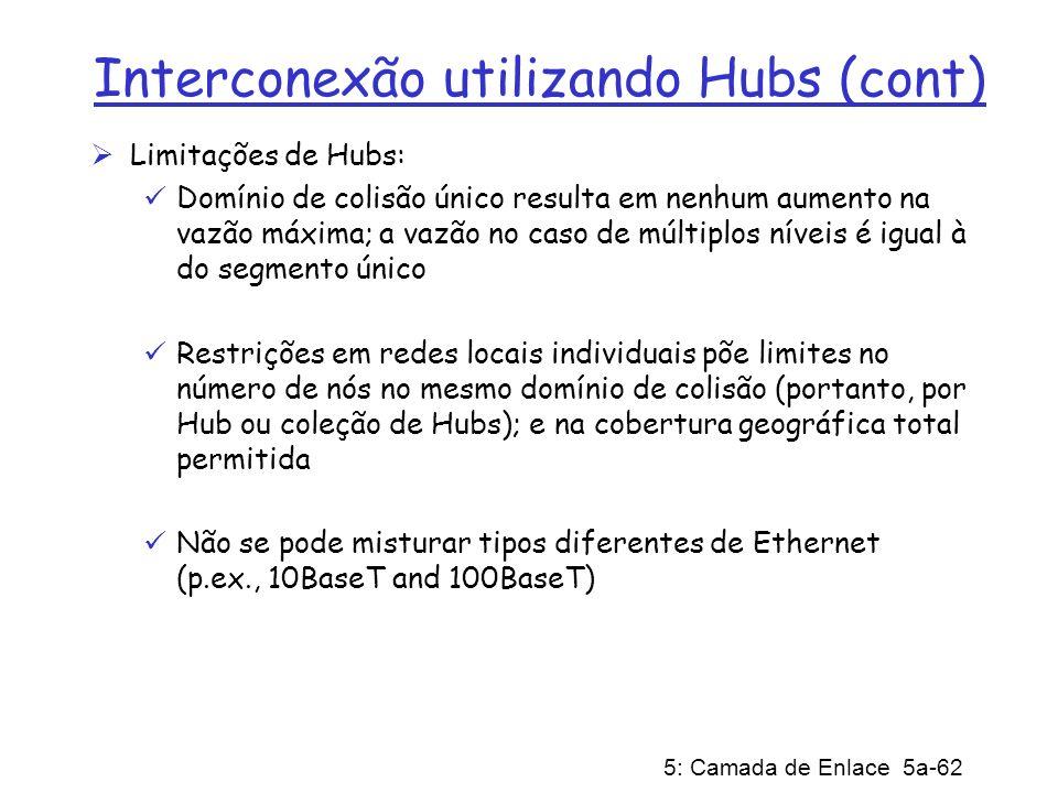 5: Camada de Enlace 5a-62 Interconexão utilizando Hubs (cont) Limitações de Hubs: Domínio de colisão único resulta em nenhum aumento na vazão máxima;