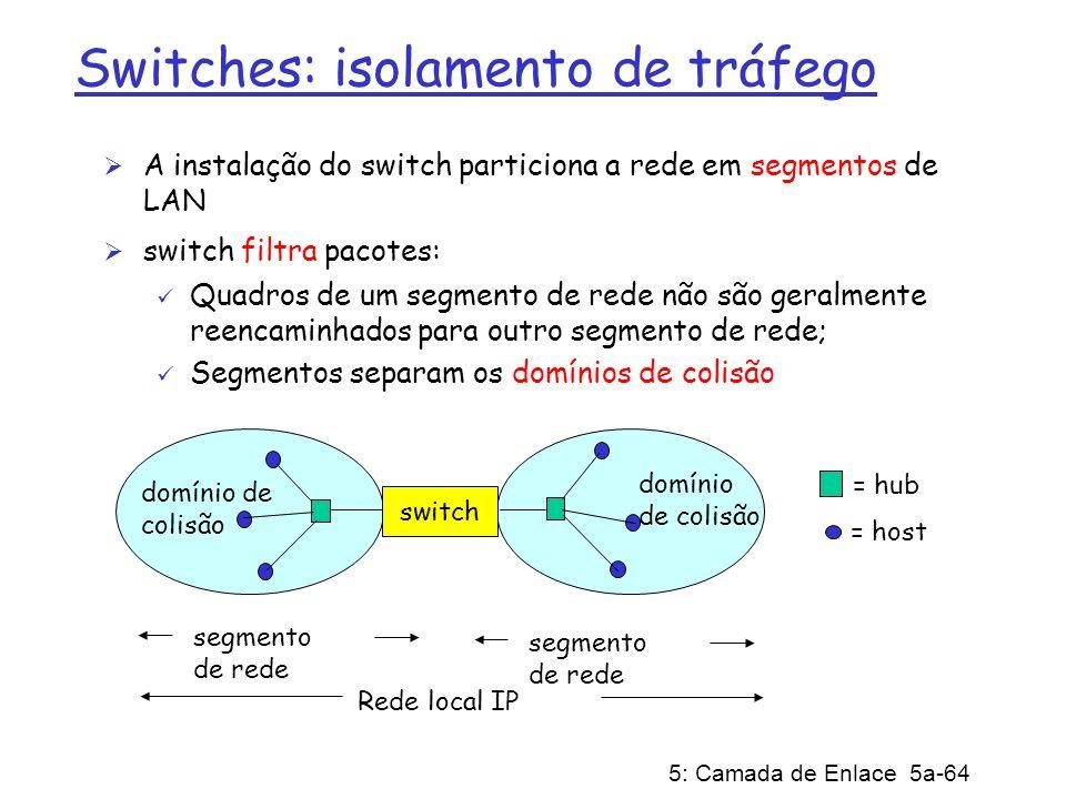 5: Camada de Enlace 5a-64 Switches: isolamento de tráfego A instalação do switch particiona a rede em segmentos de LAN switch filtra pacotes: Quadros