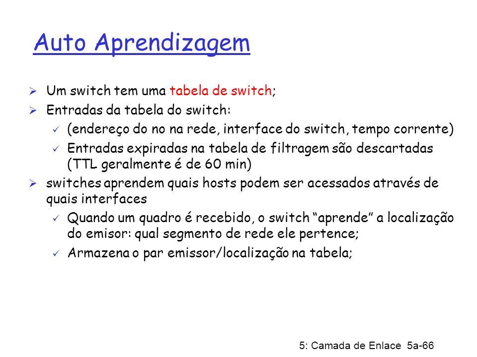 5: Camada de Enlace 5a-66 Auto Aprendizagem Um switch tem uma tabela de switch; Entradas da tabela do switch: (endereço do no na rede, interface do sw