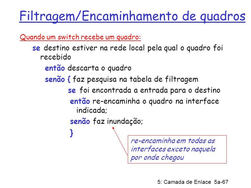 5: Camada de Enlace 5a-67 Filtragem/Encaminhamento de quadros Quando um switch recebe um quadro: se destino estiver na rede local pela qual o quadro f