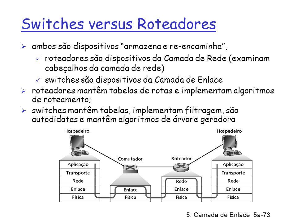 5: Camada de Enlace 5a-73 Switches versus Roteadores ambos são dispositivos armazena e re-encaminha, roteadores são dispositivos da Camada de Rede (ex