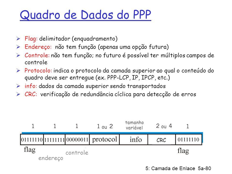 5: Camada de Enlace 5a-80 Quadro de Dados do PPP Flag: delimitador (enquadramento) Endereço: não tem função (apenas uma opção futura) Controle: não te