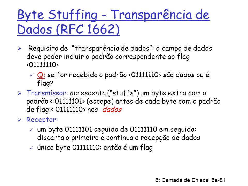 5: Camada de Enlace 5a-81 Byte Stuffing - Transparência de Dados (RFC 1662) Requisito de transparência de dados: o campo de dados deve poder incluir o