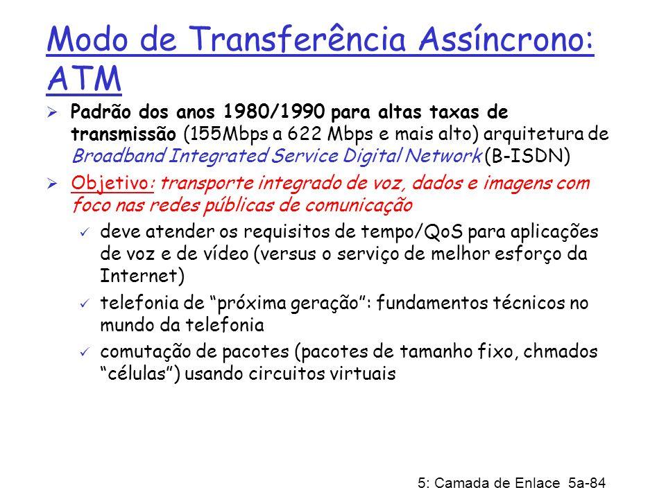 5: Camada de Enlace 5a-84 Modo de Transferência Assíncrono: ATM Padrão dos anos 1980/1990 para altas taxas de transmissão (155Mbps a 622 Mbps e mais a