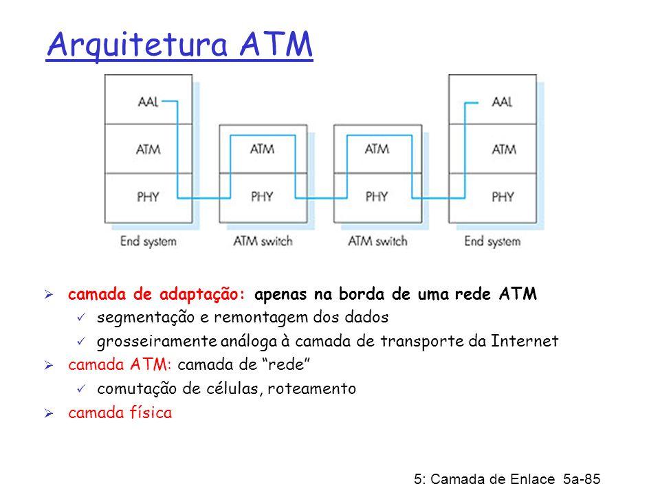 5: Camada de Enlace 5a-85 Arquitetura ATM camada de adaptação: apenas na borda de uma rede ATM segmentação e remontagem dos dados grosseiramente análo
