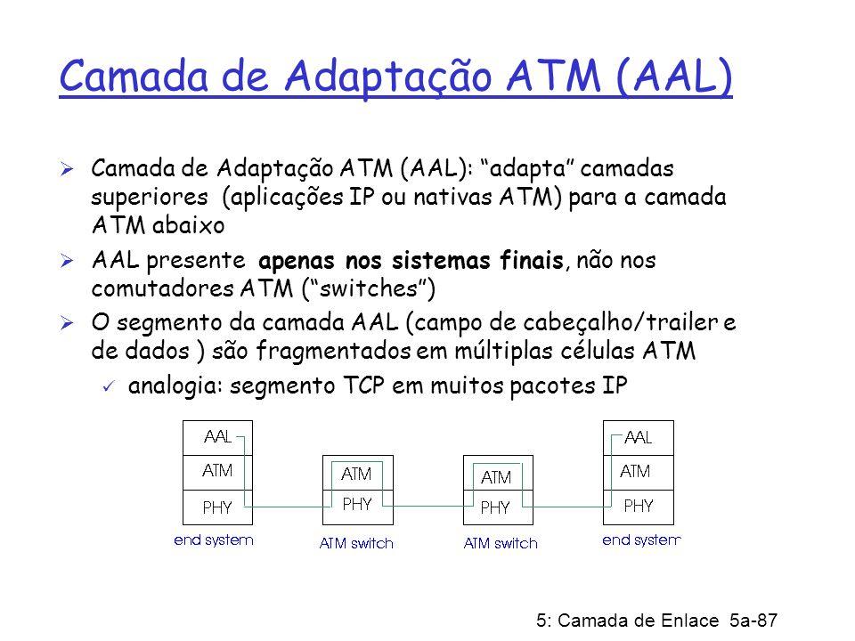 5: Camada de Enlace 5a-87 Camada de Adaptação ATM (AAL) Camada de Adaptação ATM (AAL): adapta camadas superiores (aplicações IP ou nativas ATM) para a