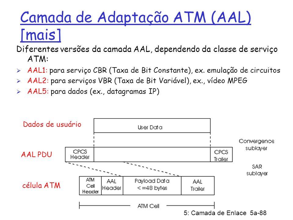 5: Camada de Enlace 5a-88 Camada de Adaptação ATM (AAL) [mais] Diferentes versões da camada AAL, dependendo da classe de serviço ATM: AAL1: para servi