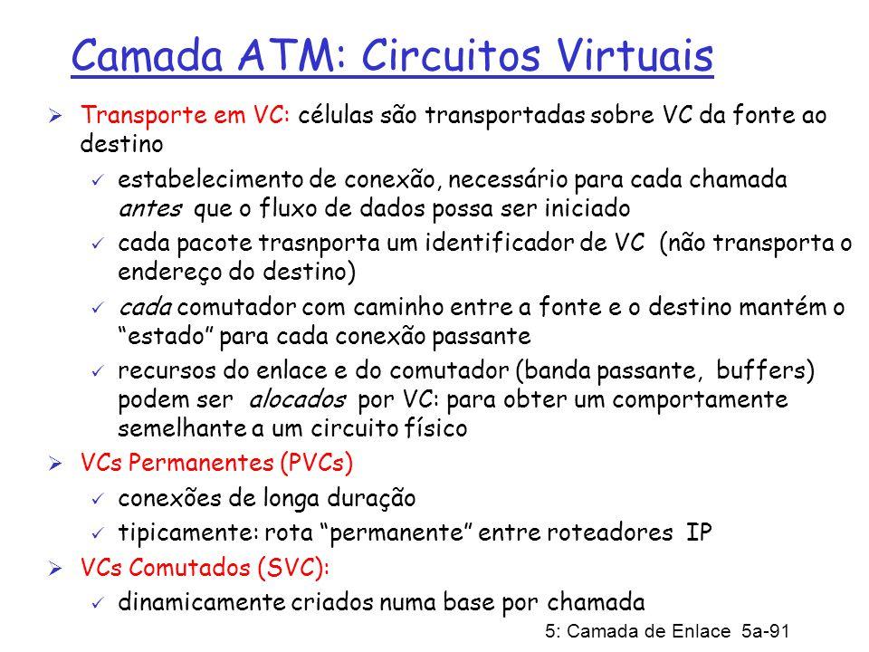 5: Camada de Enlace 5a-91 Camada ATM: Circuitos Virtuais Transporte em VC: células são transportadas sobre VC da fonte ao destino estabelecimento de c