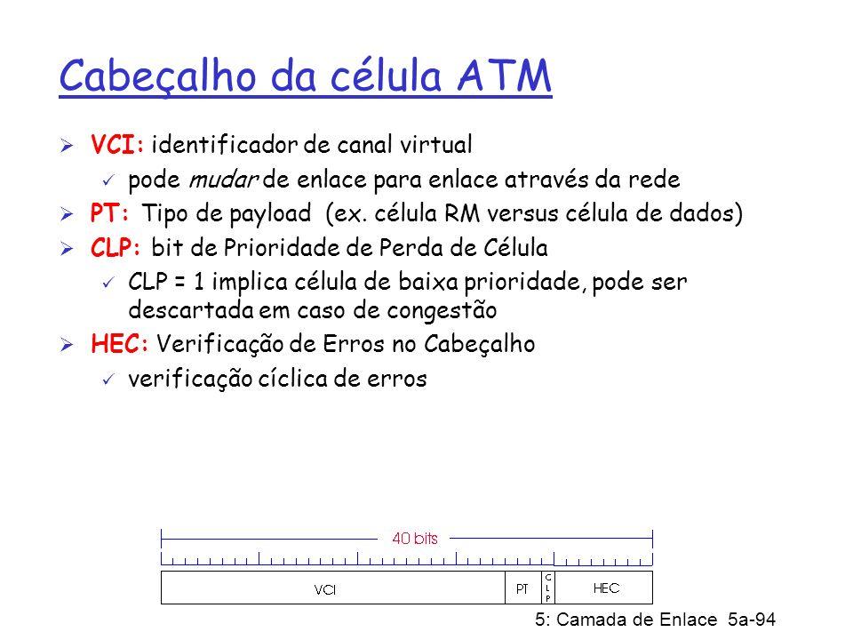 5: Camada de Enlace 5a-94 Cabeçalho da célula ATM VCI: identificador de canal virtual pode mudar de enlace para enlace através da rede PT: Tipo de pay