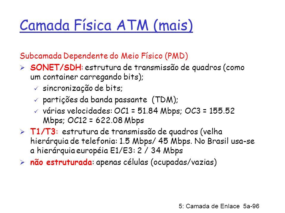 5: Camada de Enlace 5a-96 Camada Física ATM (mais) Subcamada Dependente do Meio Físico (PMD) SONET/SDH: estrutura de transmissão de quadros (como um c