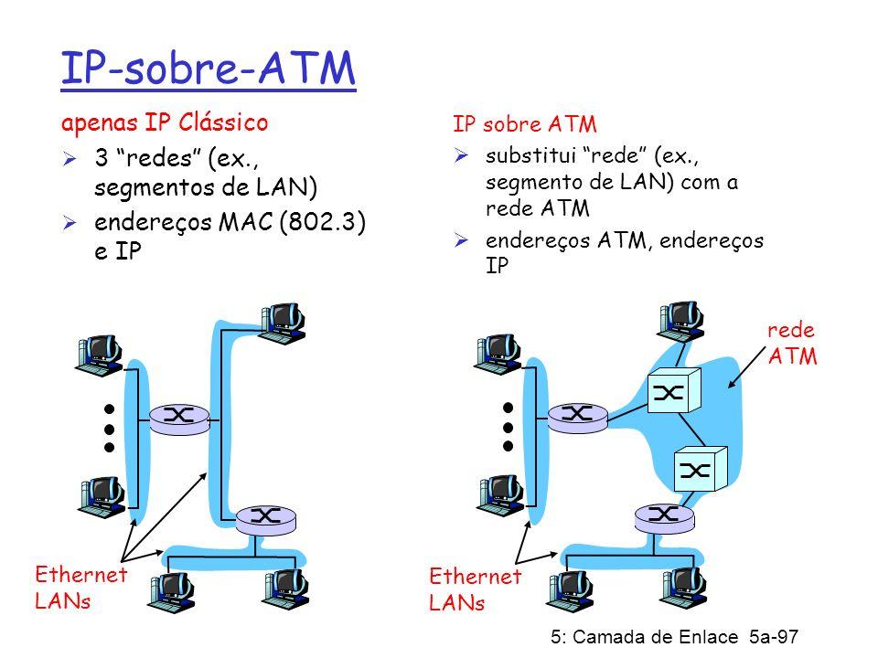 5: Camada de Enlace 5a-97 IP-sobre-ATM apenas IP Clássico 3 redes (ex., segmentos de LAN) endereços MAC (802.3) e IP IP sobre ATM substitui rede (ex.,