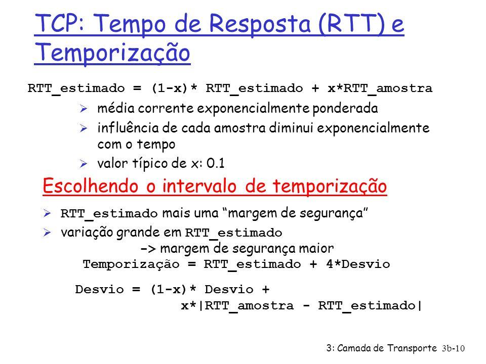 3: Camada de Transporte3b-10 TCP: Tempo de Resposta (RTT) e Temporização RTT_estimado = (1-x)* RTT_estimado + x*RTT_amostra Ø média corrente exponenci