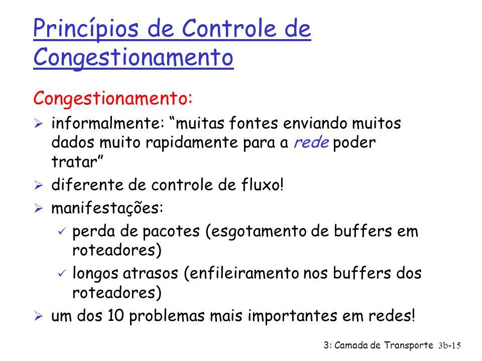 3: Camada de Transporte3b-15 Princípios de Controle de Congestionamento Congestionamento: Ø informalmente: muitas fontes enviando muitos dados muito r