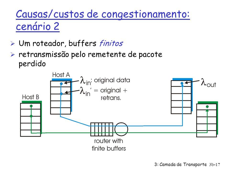 3: Camada de Transporte3b-17 Causas/custos de congestionamento: cenário 2 Ø Um roteador, buffers finitos Ø retransmissão pelo remetente de pacote perd