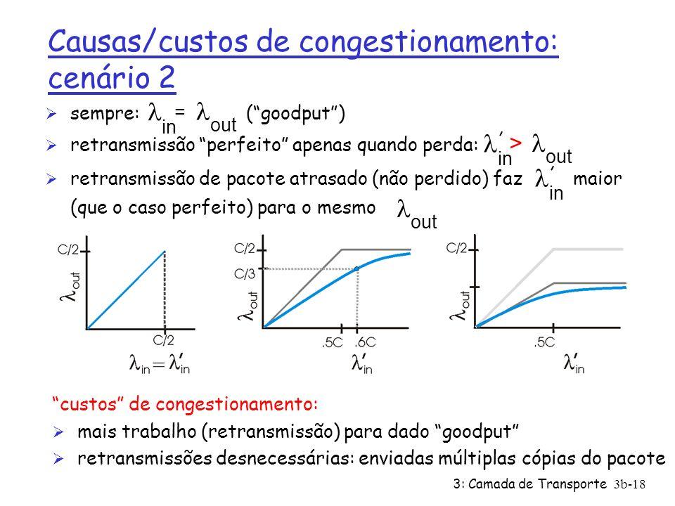3: Camada de Transporte3b-18 Causas/custos de congestionamento: cenário 2 Ø sempre: (goodput) Ø retransmissão perfeito apenas quando perda: Ø retransm