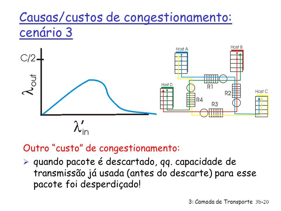 3: Camada de Transporte3b-20 Causas/custos de congestionamento: cenário 3 Outro custo de congestionamento: Ø quando pacote é descartado, qq. capacidad