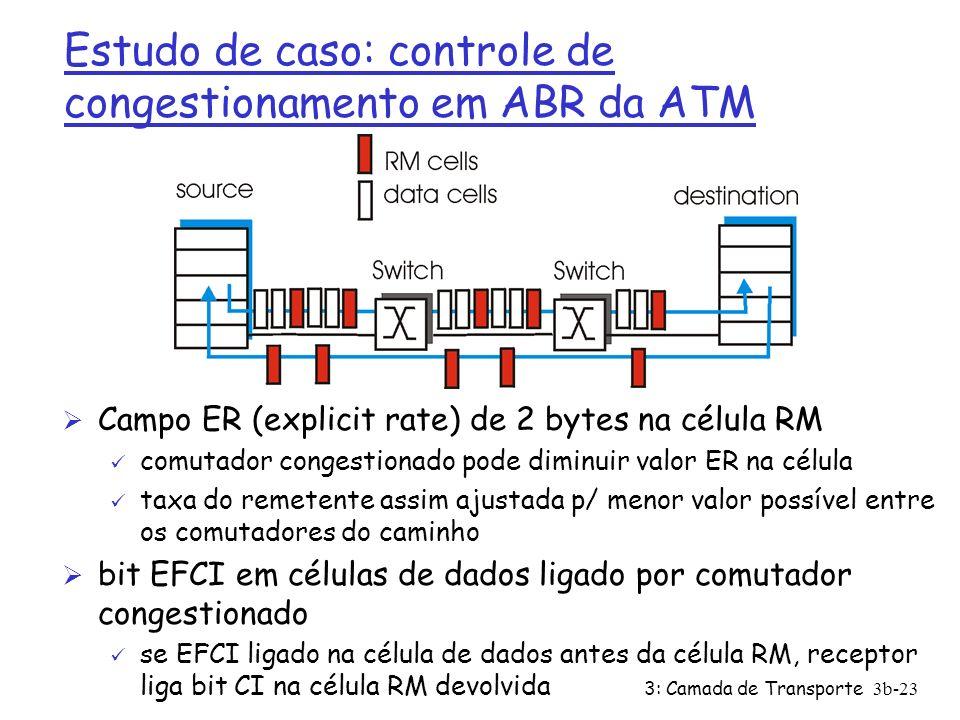 3: Camada de Transporte3b-23 Estudo de caso: controle de congestionamento em ABR da ATM Ø Campo ER (explicit rate) de 2 bytes na célula RM ü comutador