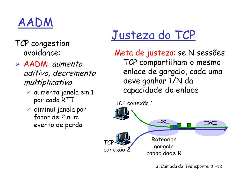3: Camada de Transporte3b-28 Justeza do TCP Meta de justeza: se N sessões TCP compartilham o mesmo enlace de gargalo, cada uma deve ganhar 1/N da capa