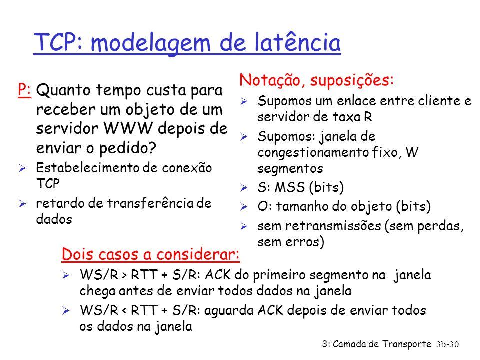 3: Camada de Transporte3b-30 TCP: modelagem de latência P: Quanto tempo custa para receber um objeto de um servidor WWW depois de enviar o pedido? Ø E