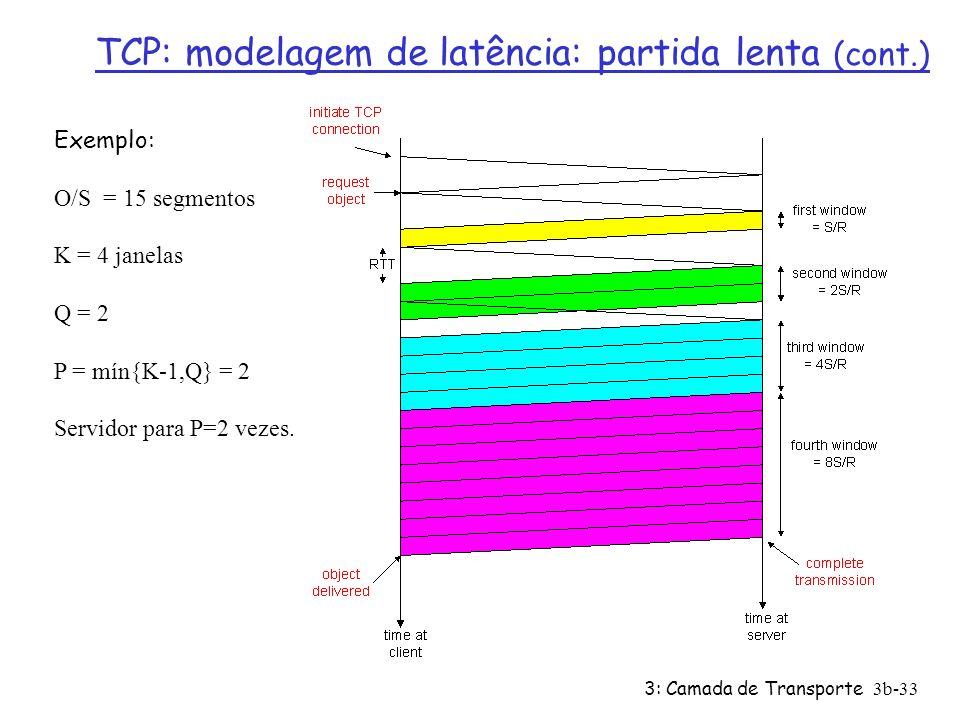 3: Camada de Transporte3b-33 TCP: modelagem de latência: partida lenta (cont.) Exemplo: O/S = 15 segmentos K = 4 janelas Q = 2 P = mín{K-1,Q} = 2 Serv