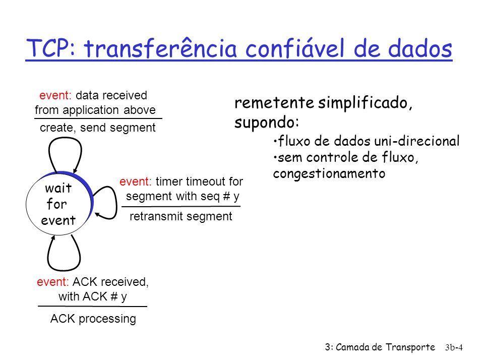 3: Camada de Transporte3b-5 TCP: transfe- rência confiável de dados 00 sendbase = número de seqüência inicial 01 nextseqnum = número de seqüência inicial 02 03 loop (forever) { 04 switch(event) 05 event: dados recebidos da aplicação acima 06 cria segmento TCP com número de seqüência nextseqnum 07 inicia temporizador para segmento nextseqnum 08 passa segmento para IP 09 nextseqnum = nextseqnum + comprimento(dados) 10 event: expirado temporizador de segmento c/ no.