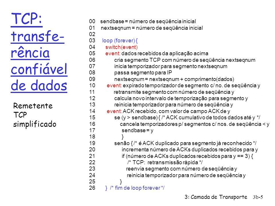 3: Camada de Transporte3b-26 TCP: Partida lenta Ø aumento exponencial (por RTT) no tamanho da janela (não muito lenta!) Ø evento de perda: temporizador (Tahoe TCP) e/ou três ACKs duplicados (Reno TCP) inicializa: Congwin = 1 for (cada segmento c/ ACK) Congwin++ until (evento de perda OR CongWin > threshold) Estação A um segmento RTT Estação B tempo dois segmentos quqtro segmentos Algoritmo Partida Lenta