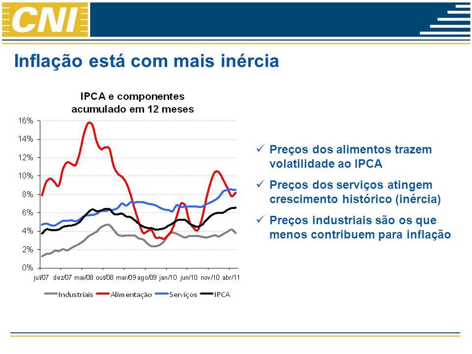Inflação está com mais inércia Preços dos alimentos trazem volatilidade ao IPCA Preços dos serviços atingem crescimento histórico (inércia) Preços industriais são os que menos contribuem para inflação