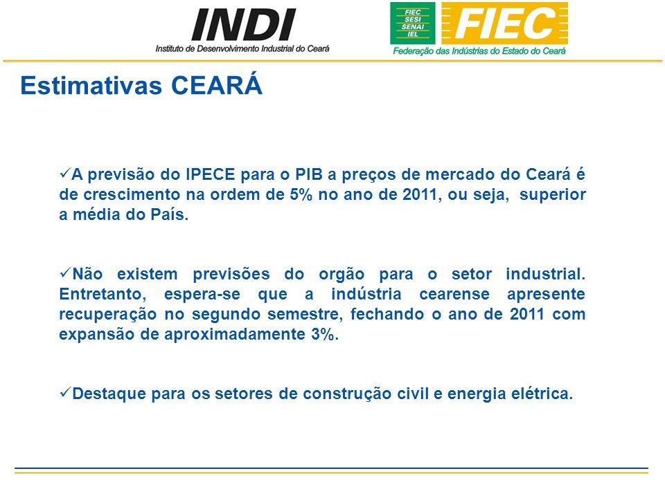 Estimativas CEARÁ A previsão do IPECE para o PIB a preços de mercado do Ceará é de crescimento na ordem de 5% no ano de 2011, ou seja, superior a média do País.